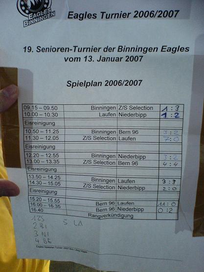 Seniorenturnier Basel 2007