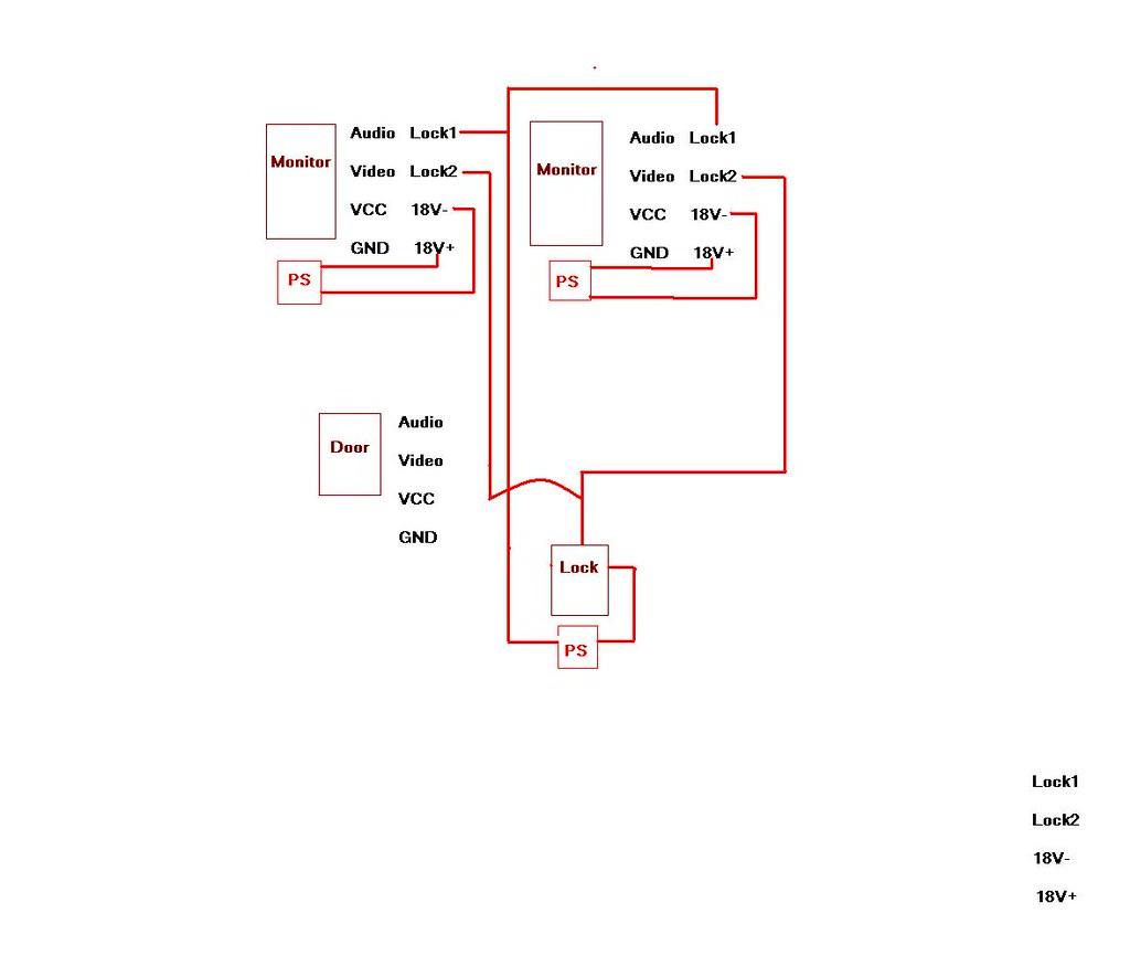 Monitor Wiring Diagram | Wiring Diagram Technic on