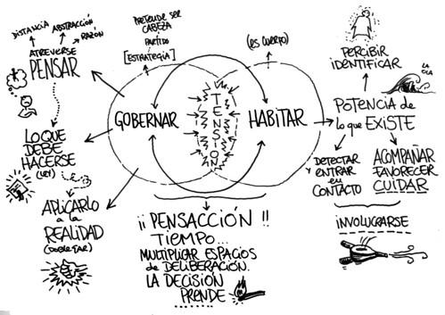 ORGANIZARNOS_AMADOR | by TECNOBLANDAS