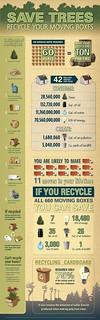 What is Cardboard Recycling | by darrylsierra