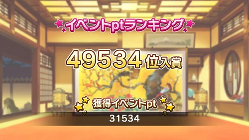 49534位 (31534pt)
