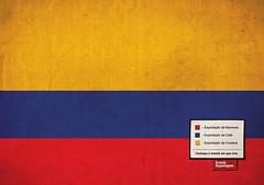 Colombia: Rojo, exportación de bananos. Azul, exportación de café. Amarillo, exportación de cocaina.