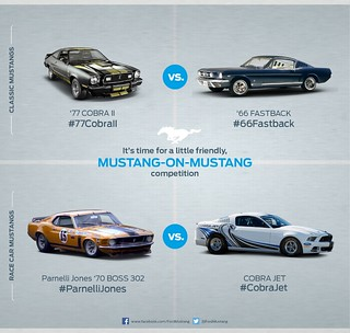 Mustang-on-Mustang Competition | Quarter Finals Part 1 | by Ford Motor Company