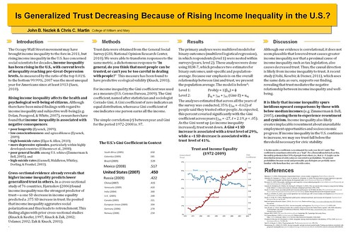 Poster - Is generalized trust decreasing because of rising income inequality in the US
