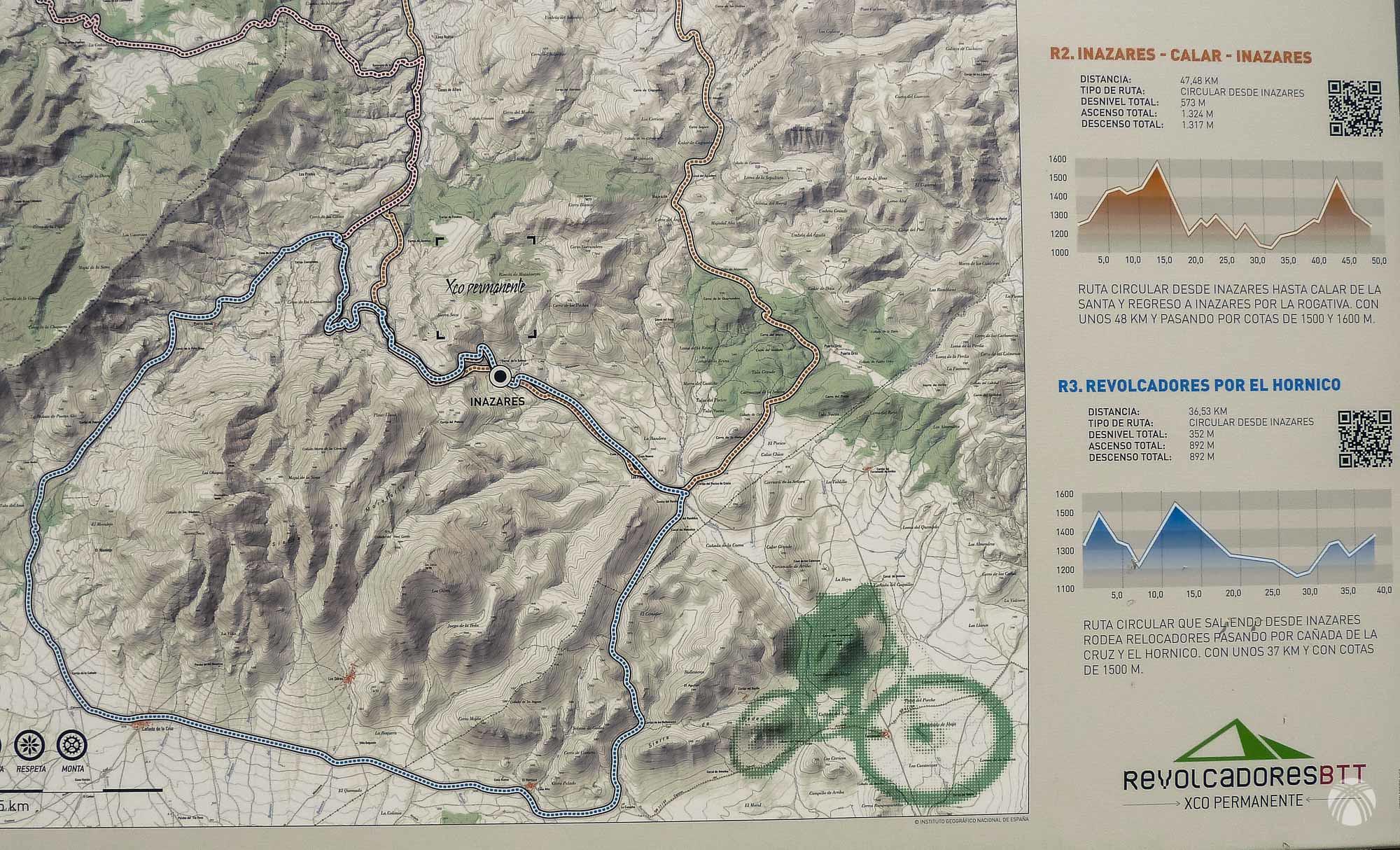 Cartel con la ruta que estamos haciendo (R3)