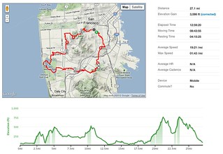 Marathon Hike - Map from Strava | by kowitz