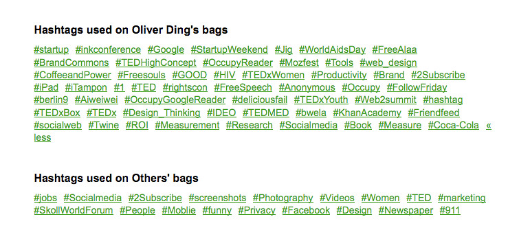 Hashtags on profile page