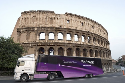 Infinera - Rome