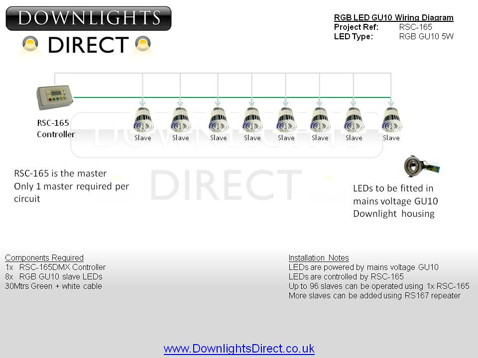 rgb wiring diagram with rsc165 | by downlights direct