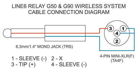 relay   wireless system cable connection