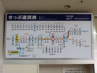 JR Fukagawa Station   by Kzaral