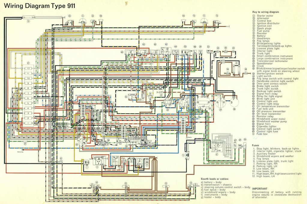 Diagram 1990 Porsche 911 Wiring Diagram Full Version Hd Quality Wiring Diagram Pvdiagraml Centroricambicucine It