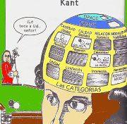 Las categoría kantianas (Kant-Hume)