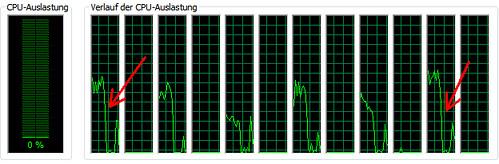 Lightroom: CPU Graph - Spot Removal | by b_gossweiler