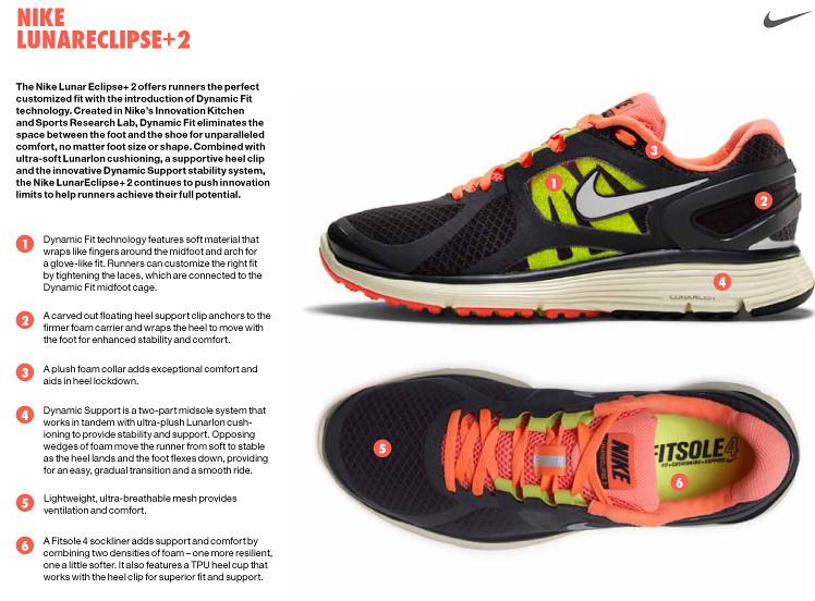 3a4318ff9e5 Nike LunarEclipse+2 Tech Sheet | Azrael Coladilla | Flickr