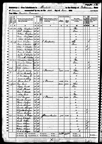 Milley Carl - 1860 Census District 1, Williamson, Tennessee Post Office:Franklin | by CahalanJones