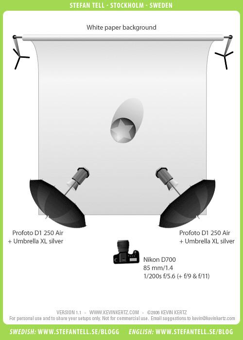 Pleasing Studio Lighting Setup Diagram 2 X Profoto Umbrella Xl Si Flickr Wiring 101 Mentrastrewellnesstrialsorg