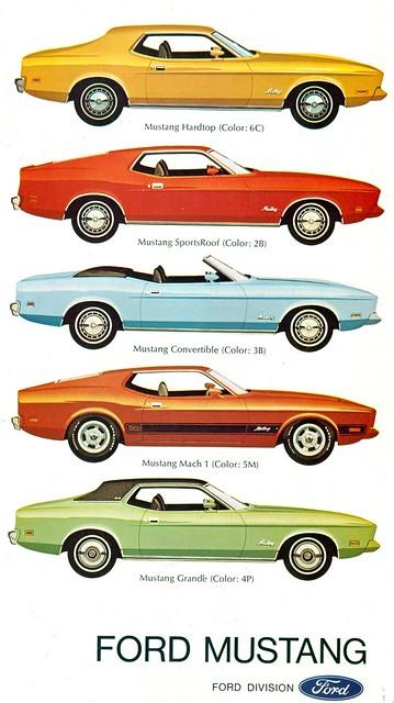 1973 Ford Mustang Range