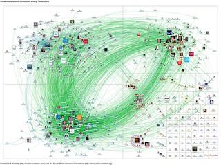 20120227-NodeXL-Twitter-bigdata network graph   by Marc_Smith
