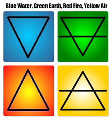Square of Water, Earth, Fire, Air