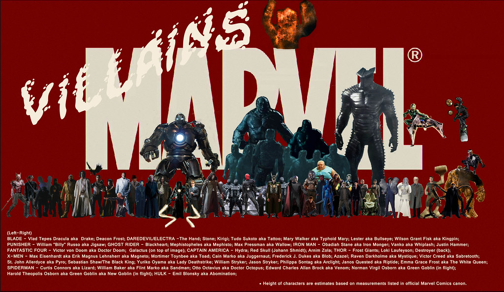 Marvel Villians   This is an image featuring many of the vil…   Flickr