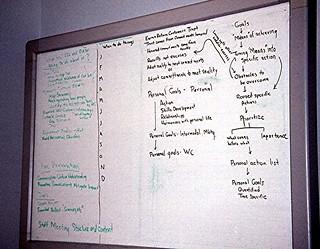 19991229 03 WC Intermodal Marketing Plan   by davidwilson1949