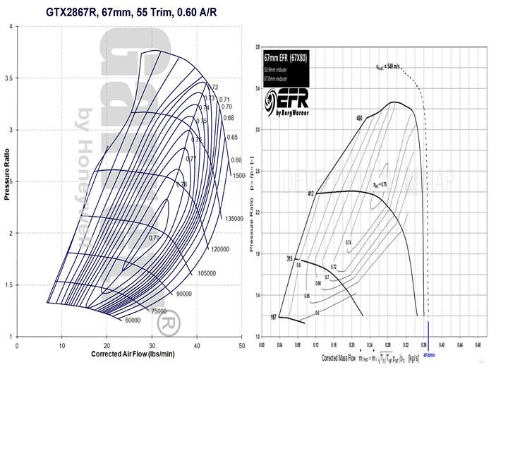GTX2867 vs  EFR6758 | dpstandr | Flickr