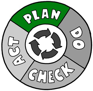 PDCA-Plan | by Jurgen Appelo