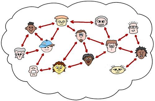 Network | by Jurgen Appelo