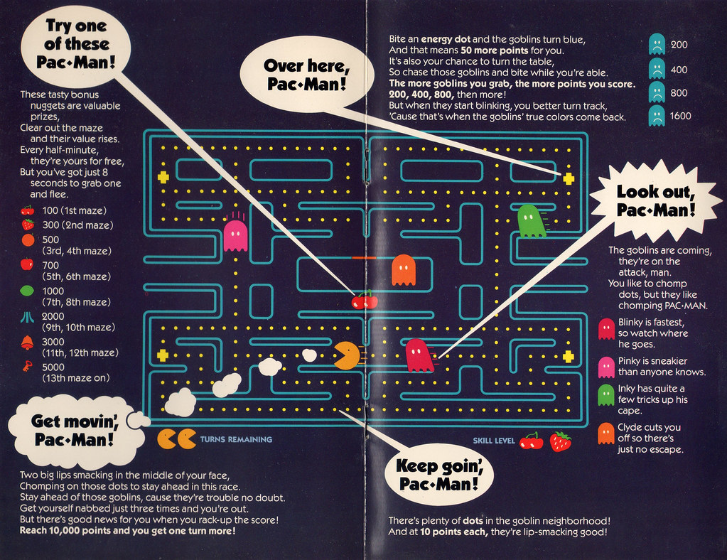 pacman_atari_3   Thought Quotient   Flickr