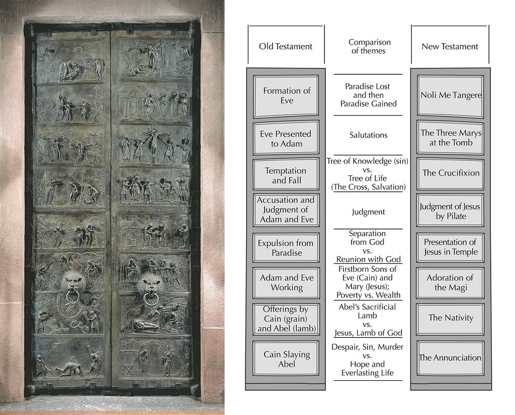 Bernward Doors