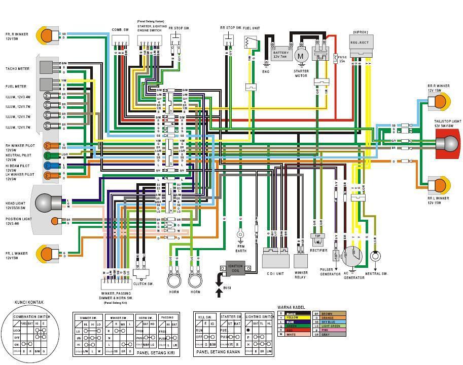 Grafik Wiring Diagram Kelistrikan Full Hd Version Hargadget Msc Lausitzring De