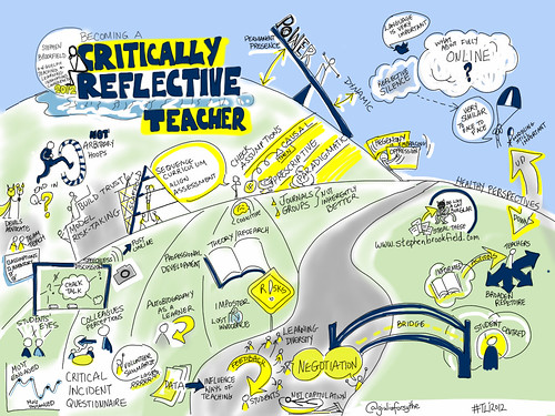 Brookfield #tli2012 Keynote: Becoming a Critically Reflective Teacher | by giulia.forsythe