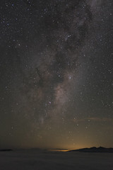 Milky-way towards Christchurch