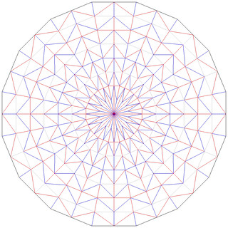 1° radial center, 2° parallel + zig-zag | by Praise Pratajev