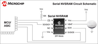 Serial NVSRAM Circuit Diagram | by Microchip Technology