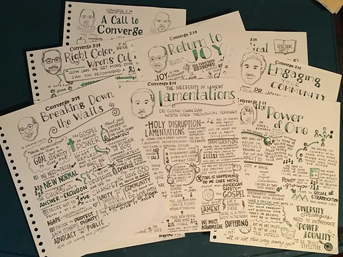 One conference worth of visual notes | by myfriendraven