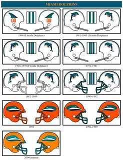 Miami Dolphins | by space1889