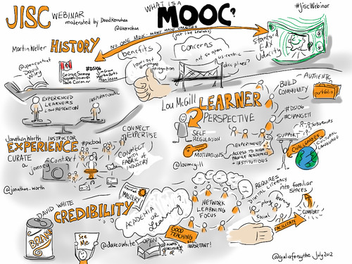 #jiscwebinar What Is A MOOC? @dkernohan @mweller @jonathan_worth @loumcgill @daveowhite [visual Notes] | by giulia.forsythe