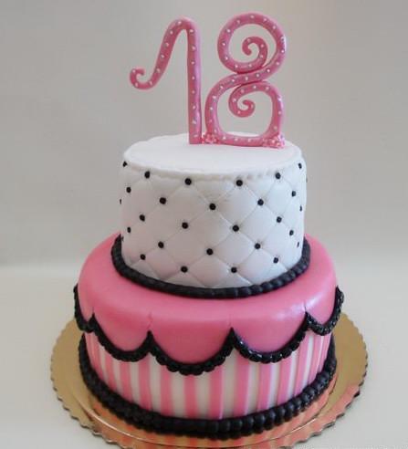 Remarkable 18Th Birthday Cake London Cake Design London Dorset So Flickr Personalised Birthday Cards Petedlily Jamesorg