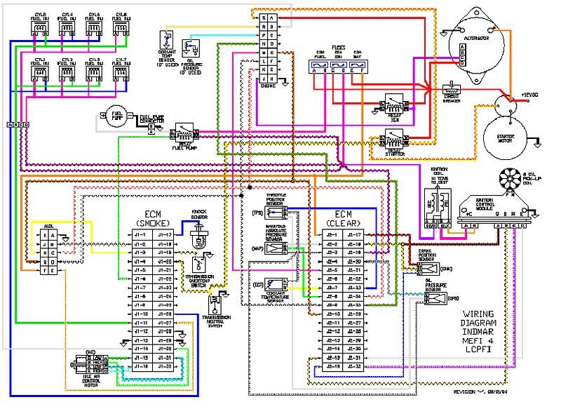 Mefi 4b, Mefi4b, Indmar, Malibu | Mefi 4, wiring diagram, In ... Malibu Indmar Wiring Diagrams on