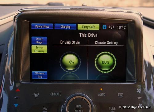 Efficiency Meter - 2012 Chevrolet Volt Photo