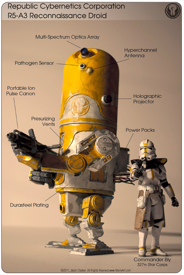 R5-A3 (3A Armstrong/1977 MPC R2-D2 Mash-Up) | This is R5-3A