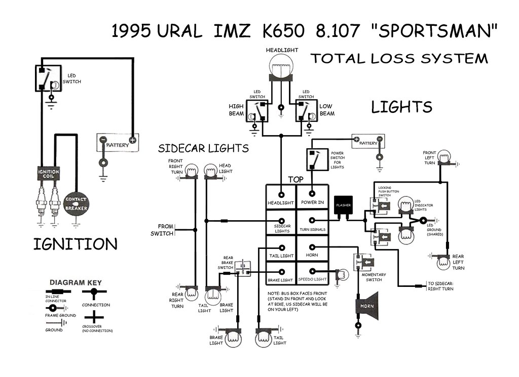ural wiring diagrams wiring library diagram z21995 ural imz k650 wiring  diagram wiring diagram, total