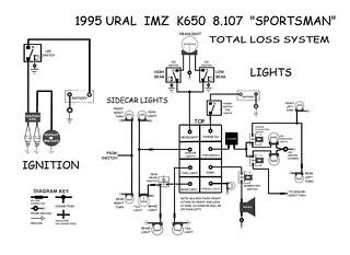 1995 ural imz K650 wiring diagram | wiring diagram, total lo ... Ural Wiring Diagram on ural engine diagram, ural parts, ural ignition diagram,
