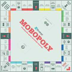 Mobopoly - Infographic
