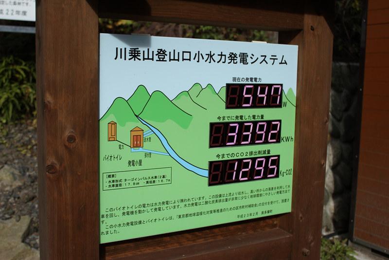 川乗山の発電
