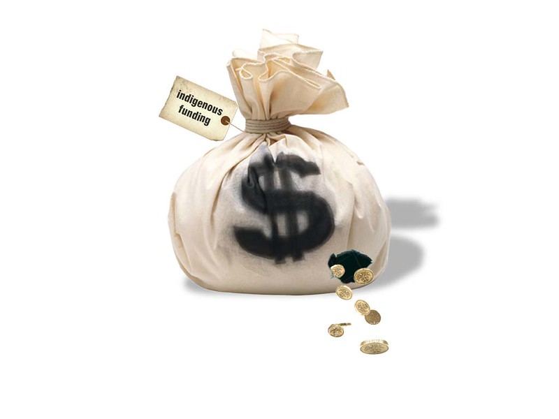 indig_spending_budget