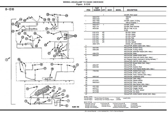 1994 Jeep Cherokee Fuse Box Diagram Bege Wiring Diagram