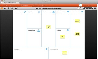 Customer Value Canvas V.0.8 | by Alex Osterwalder